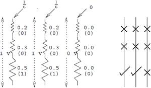 Бисерная сортировка - аппаратная реализация